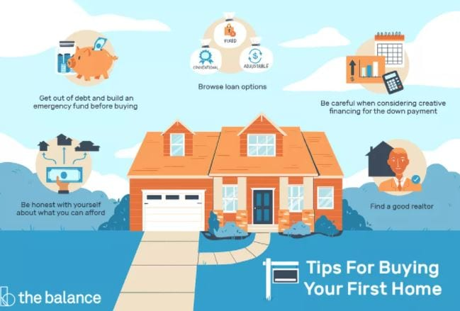 21 June Buying your first Home