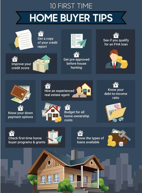 21 Aug Buying Home Tips